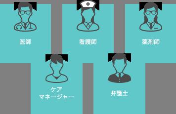 チーム医療での薬局の役割
